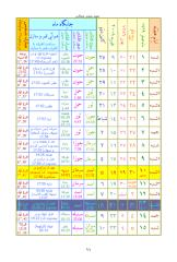 Taqwim-Hamegaani-Safar1429.pdf