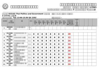 24896_ตารางการกรอกคะแนนอ.ทิวากร.rtf